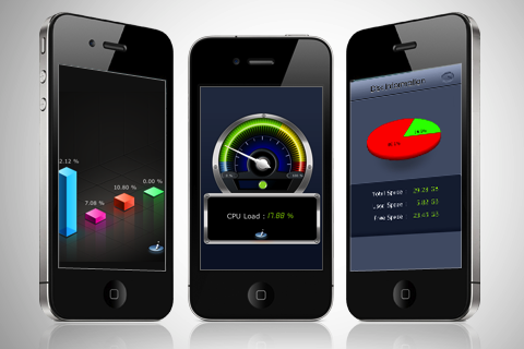 iphone system monitor