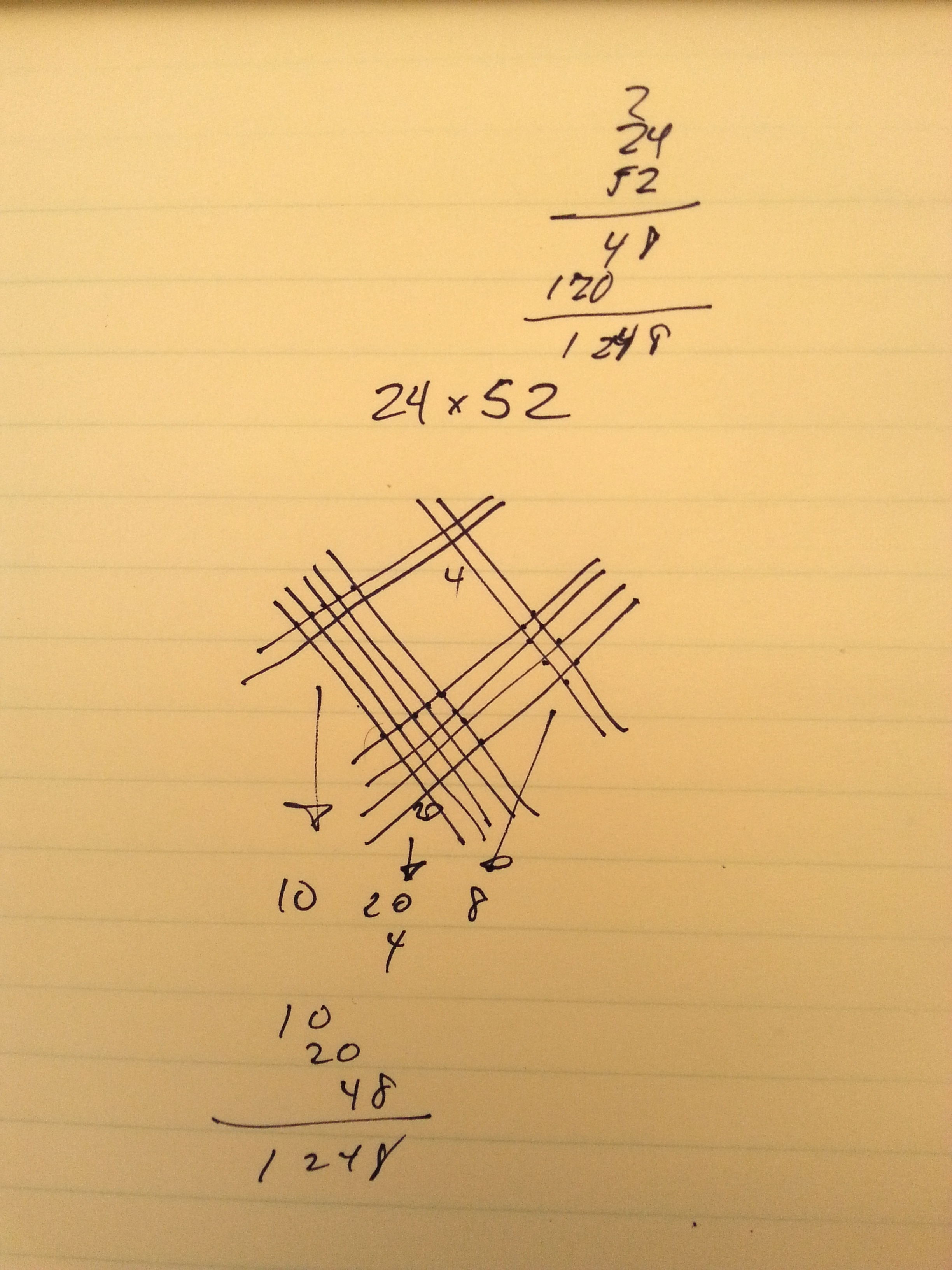 Drawing Lines For Multiplication : Multiply numbers by drawing lines as seen through perivision